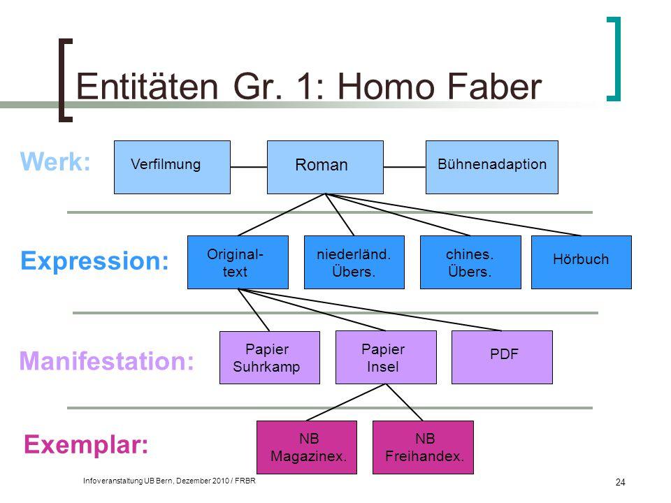 Infoveranstaltung UB Bern, Dezember 2010 / FRBR 24 Entitäten Gr. 1: Homo Faber Werk: Expression: Manifestation: Exemplar: DVD Roman Bühnenadaption Ori