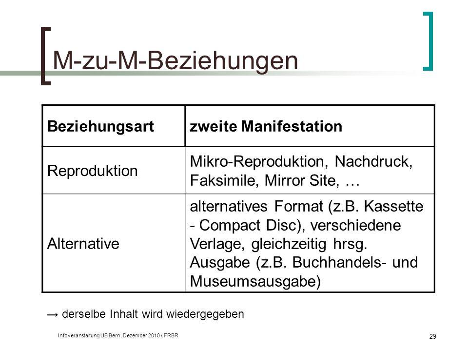 Infoveranstaltung UB Bern, Dezember 2010 / FRBR 29 M-zu-M-Beziehungen Beziehungsartzweite Manifestation Reproduktion Mikro-Reproduktion, Nachdruck, Fa