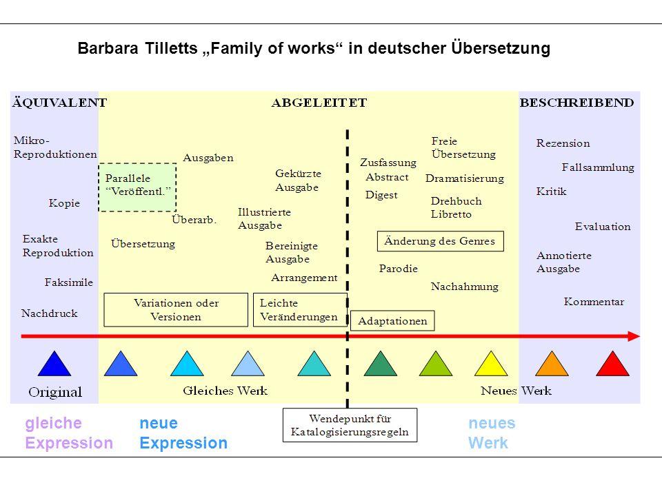 """gleiche Expression neue Expression neues Werk Barbara Tilletts """"Family of works"""" in deutscher Übersetzung"""