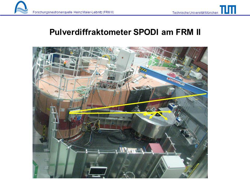 Technische Universität München Forschungsneutronenquelle Heinz Maier-Leibnitz (FRM II) Pulverdiffraktometer SPODI am FRM II