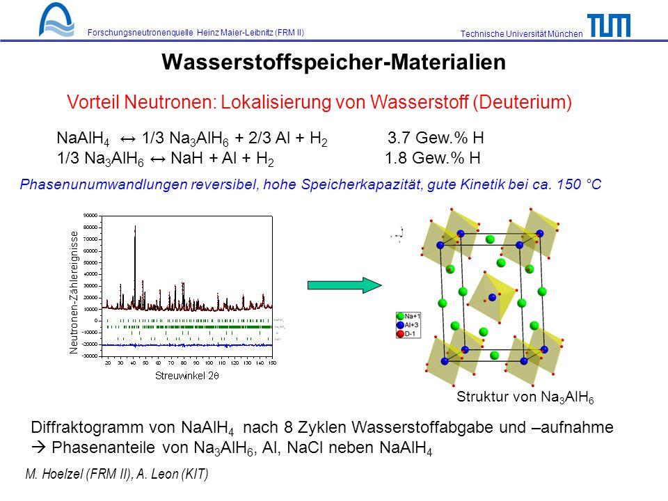 Technische Universität München Forschungsneutronenquelle Heinz Maier-Leibnitz (FRM II) Wasserstoffspeicher-Materialien M.