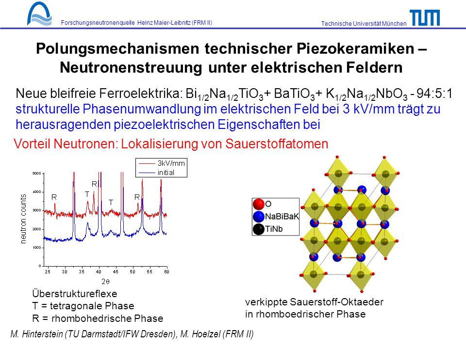 Technische Universität München Forschungsneutronenquelle Heinz Maier-Leibnitz (FRM II) Polungsmechanismen technischer Piezokeramiken – Neutronenstreuung unter elektrischen Feldern Neue bleifreie Ferroelektrika: Bi 1/2 Na 1/2 TiO 3 + BaTiO 3 + K 1/2 Na 1/2 NbO 3 - 94:5:1 strukturelle Phasenumwandlung im elektrischen Feld bei 3 kV/mm trägt zu herausragenden piezoelektrischen Eigenschaften bei Überstruktureflexe T = tetragonale Phase R = rhombohedrische Phase Vorteil Neutronen: Lokalisierung von Sauerstoffatomen verkippte Sauerstoff-Oktaeder in rhomboedrischer Phase M.