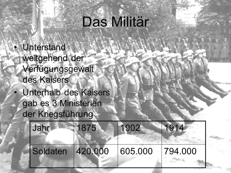 Das Militär Unterstand weitgehend der Verfügungsgewalt des Kaisers Unterhalb des Kaisers gab es 3 Ministerien der Kriegsführung Jahr187519021914 Solda