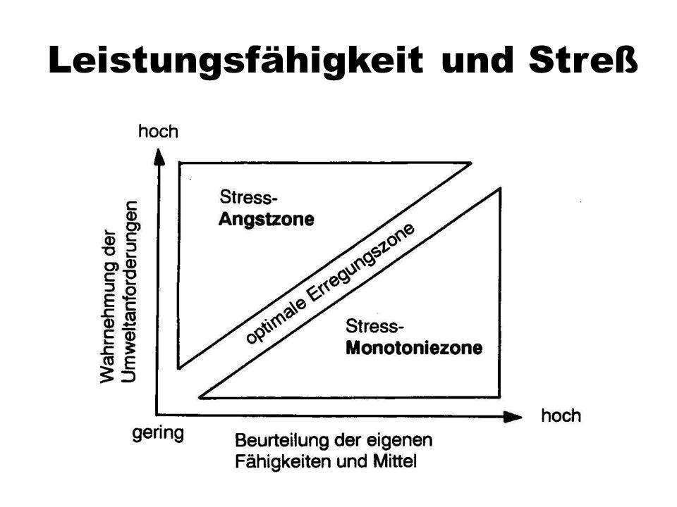 Angst l Angst vor Unbekanntem ist normal beim Menschen (dient dem Selbstschutz) l Erregungszustand mit erhöhtem Puls, schnellerer Atmung, erhöhter Mus