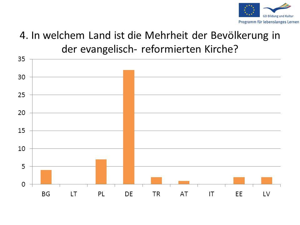 4. In welchem Land ist die Mehrheit der Bevölkerung in der evangelisch- reformierten Kirche?