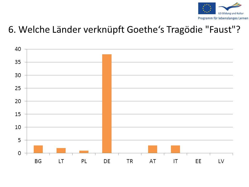 6. Welche Länder verknüpft Goethe's Tragödie Faust ?