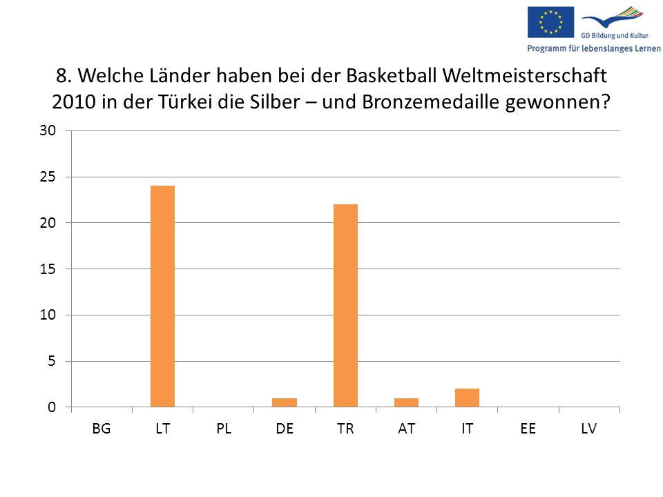 8. Welche Länder haben bei der Basketball Weltmeisterschaft 2010 in der Türkei die Silber – und Bronzemedaille gewonnen?