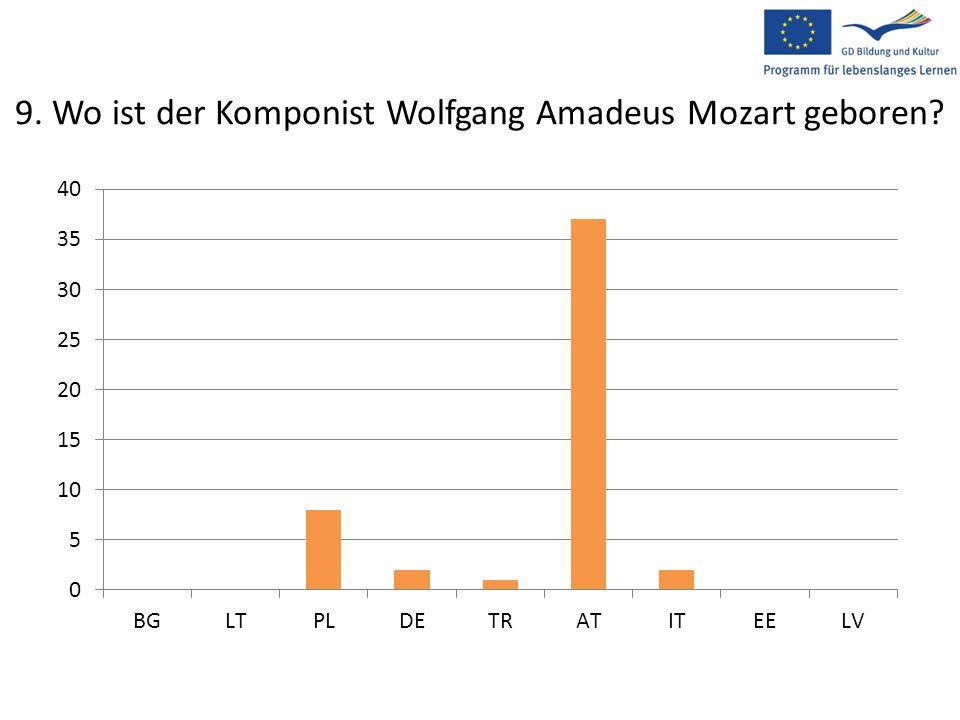 9. Wo ist der Komponist Wolfgang Amadeus Mozart geboren?