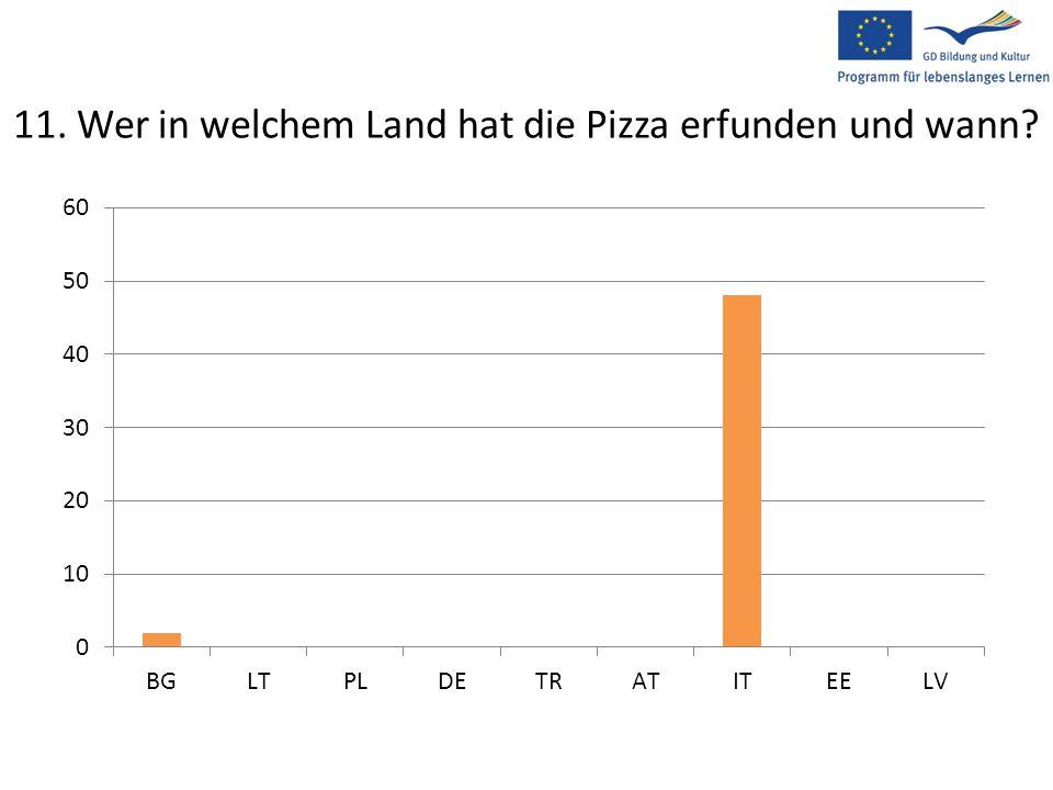 11. Wer in welchem Land hat die Pizza erfunden und wann?