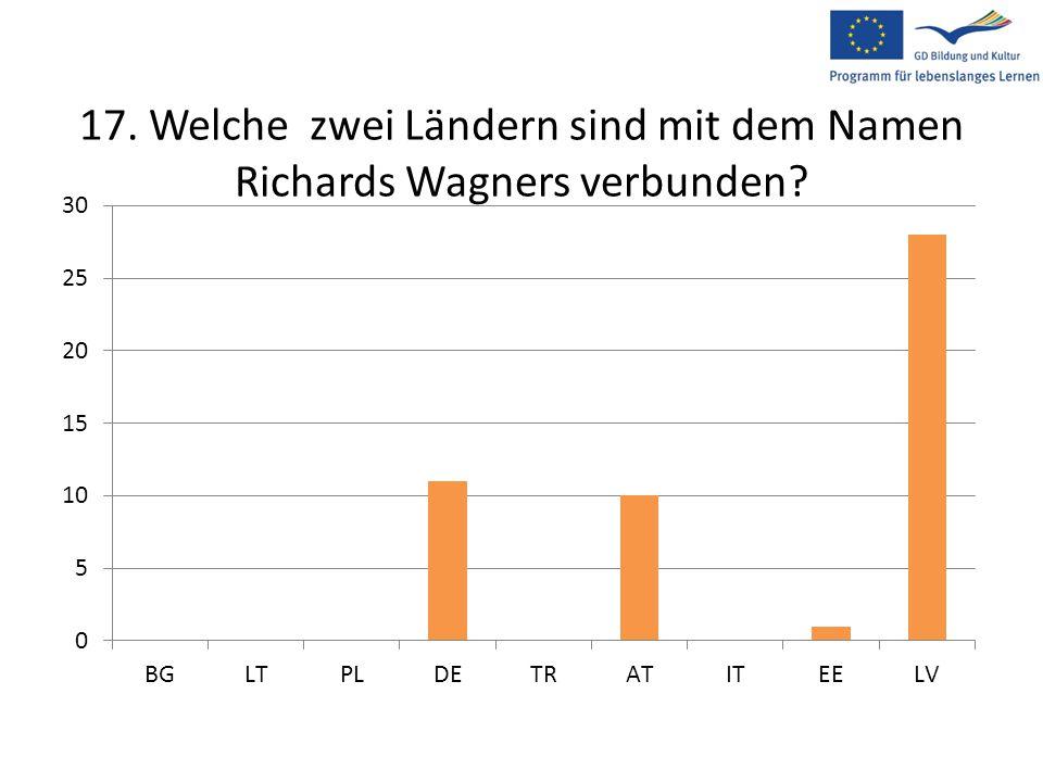 17. Welche zwei Ländern sind mit dem Namen Richards Wagners verbunden?