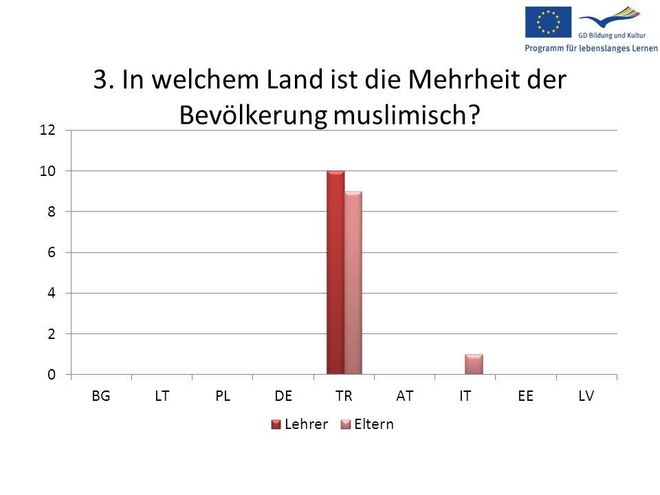 3. In welchem Land ist die Mehrheit der Bevölkerung muslimisch?