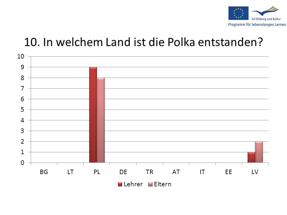 10. In welchem Land ist die Polka entstanden?