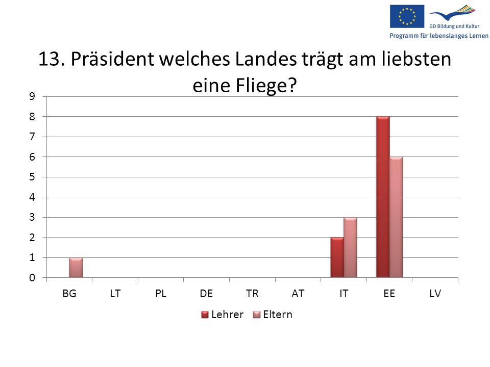 13. Präsident welches Landes trägt am liebsten eine Fliege?