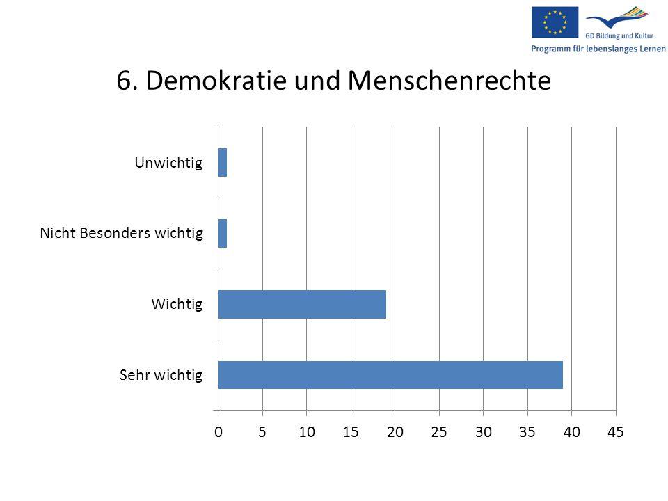 6. Demokratie und Menschenrechte