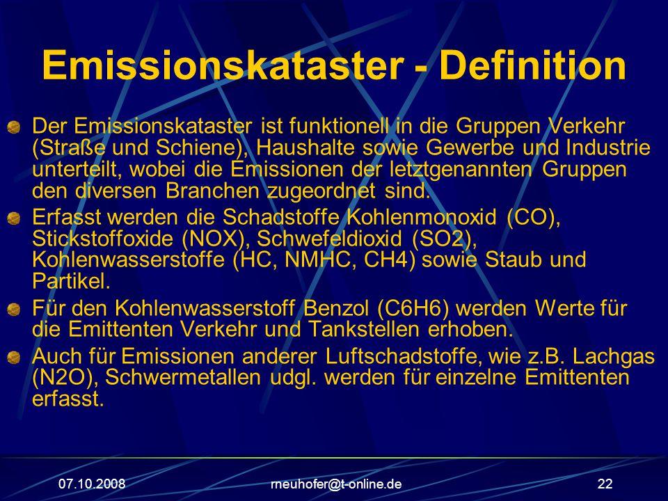 07.10.2008rneuhofer@t-online.de22 Emissionskataster - Definition Der Emissionskataster ist funktionell in die Gruppen Verkehr (Straße und Schiene), Haushalte sowie Gewerbe und Industrie unterteilt, wobei die Emissionen der letztgenannten Gruppen den diversen Branchen zugeordnet sind.