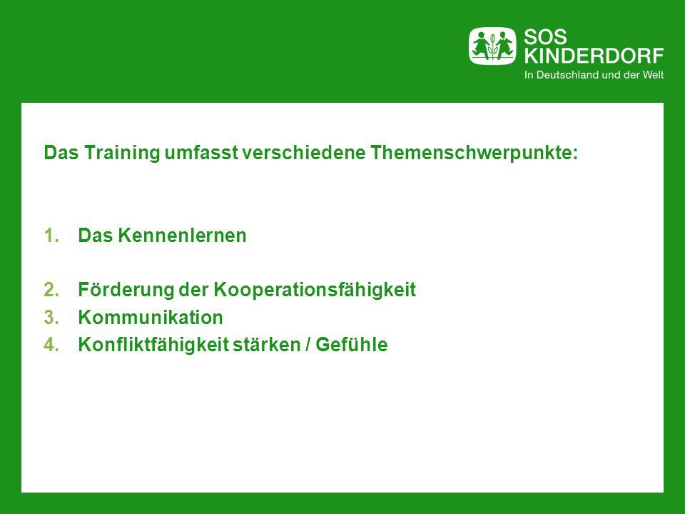 Das Training umfasst verschiedene Themenschwerpunkte: 1.Das Kennenlernen 2.Förderung der Kooperationsfähigkeit 3.Kommunikation 4.Konfliktfähigkeit stä