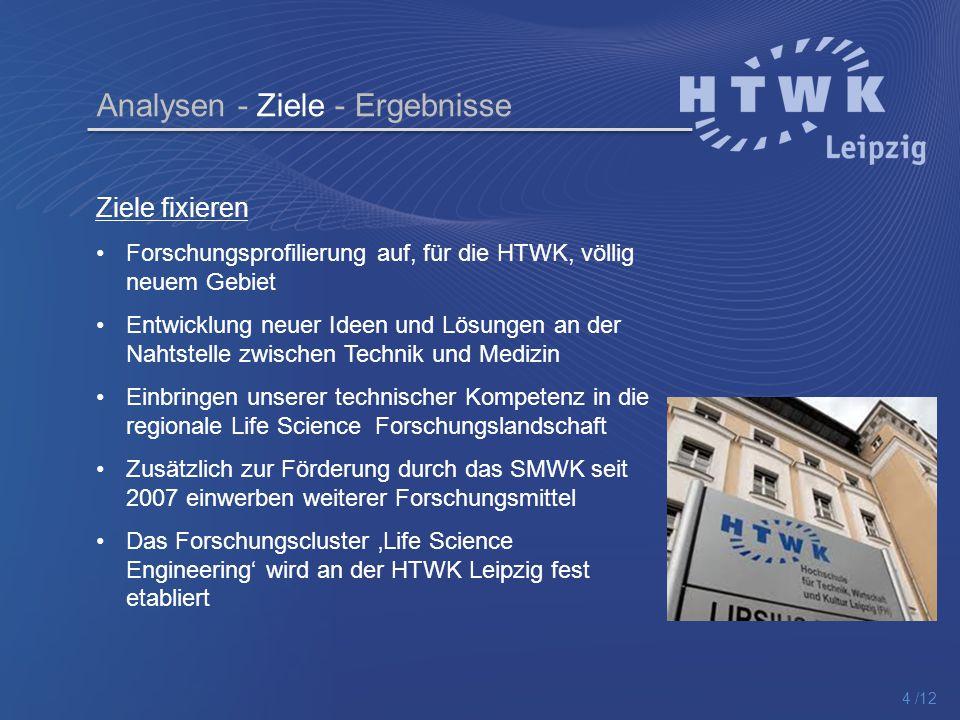 Ergebnisse am Beispiel des Themas: chirurgische Trainingsmodelle für eine der häufigsten Operationen in Deutschland - Bandscheibenvorfall Analysen - Ziele - Ergebnisse 5 /12