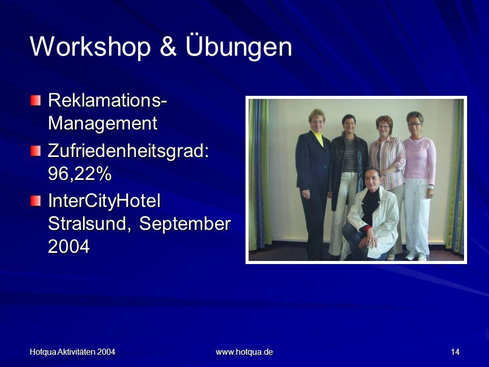 Hotqua Aktivitäten 2004 www.hotqua.de 14 Workshop & Übungen Reklamations- Management Zufriedenheitsgrad: 96,22% InterCityHotel Stralsund, September 2004