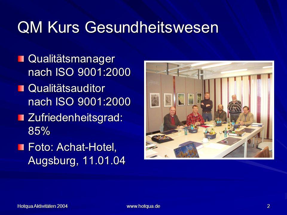 Hotqua Aktivitäten 2004 www.hotqua.de 2 QM Kurs Gesundheitswesen Qualitätsmanager nach ISO 9001:2000 Qualitätsauditor nach ISO 9001:2000 Zufriedenheitsgrad: 85% Foto: Achat-Hotel, Augsburg, 11.01.04