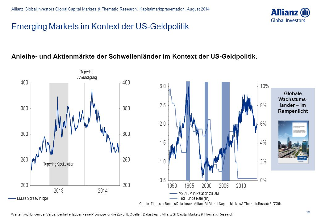 Emerging Markets im Kontext der US-Geldpolitik 10 Allianz Global Investors Global Capital Markets & Thematic Research, Kapitalmarktpräsentation, Augus