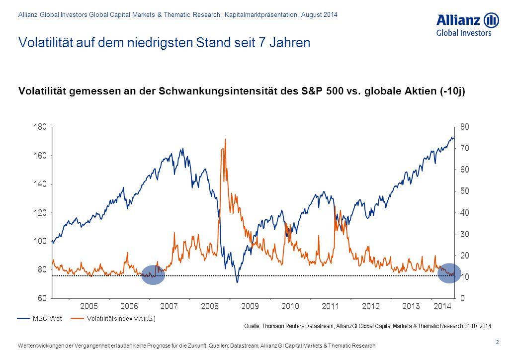 Volatilität auf dem niedrigsten Stand seit 7 Jahren 2 Allianz Global Investors Global Capital Markets & Thematic Research, Kapitalmarktpräsentation, A