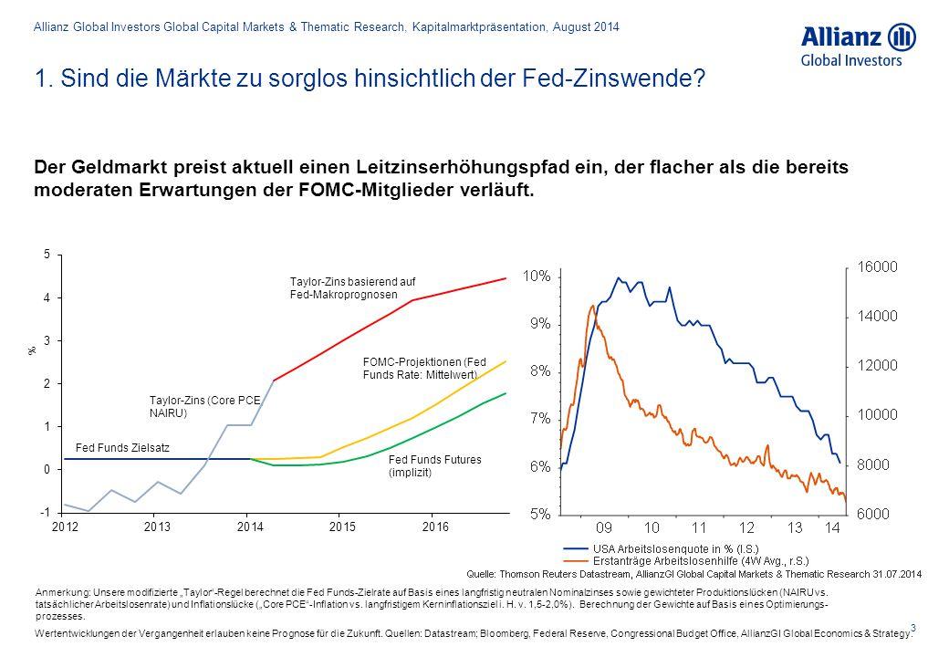 3 Der Geldmarkt preist aktuell einen Leitzinserhöhungspfad ein, der flacher als die bereits moderaten Erwartungen der FOMC-Mitglieder verläuft. 1. Sin