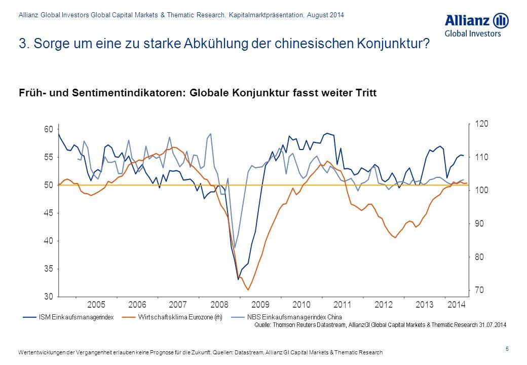 5 Früh- und Sentimentindikatoren: Globale Konjunktur fasst weiter Tritt 3. Sorge um eine zu starke Abkühlung der chinesischen Konjunktur? Allianz Glob