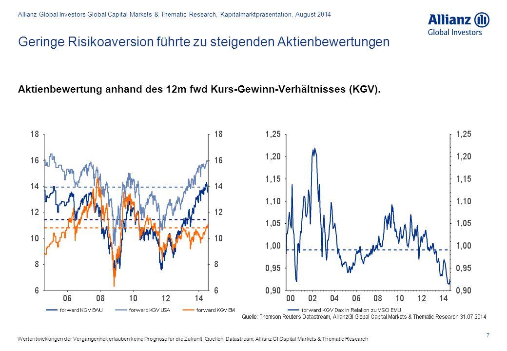 7 Aktienbewertung anhand des 12m fwd Kurs-Gewinn-Verhältnisses (KGV). Geringe Risikoaversion führte zu steigenden Aktienbewertungen Allianz Global Inv