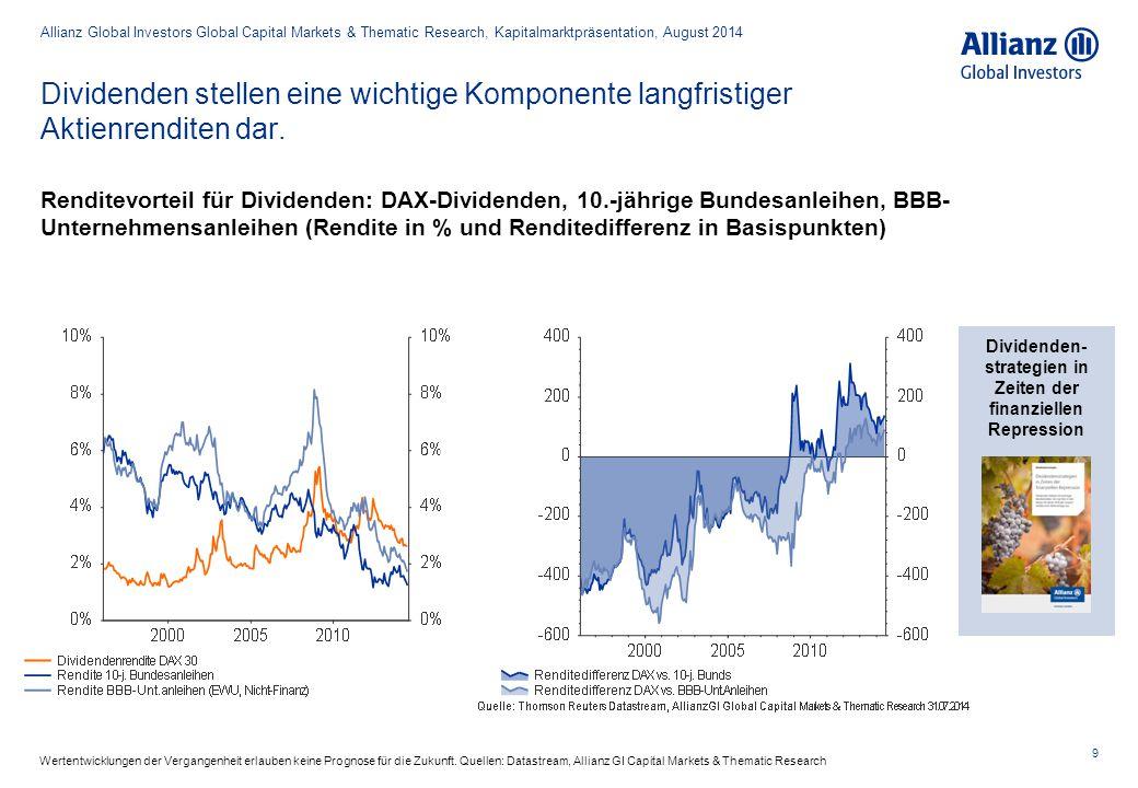 9 Renditevorteil für Dividenden: DAX-Dividenden, 10.-jährige Bundesanleihen, BBB- Unternehmensanleihen (Rendite in % und Renditedifferenz in Basispunk