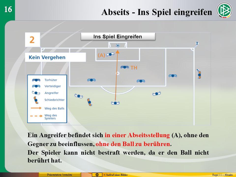 Regel 11 – Abseits Ein Angreifer befindet sich in einer Abseitsstellung (A), ohne den Gegner zu beeinflussen, ohne den Ball zu berühren. Der Spieler k