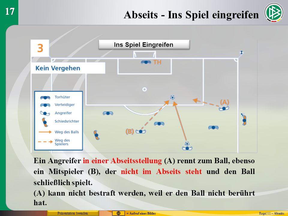 Regel 11 – Abseits Ein Angreifer in einer Abseitsstellung (A) rennt zum Ball, ebenso ein Mitspieler (B), der nicht im Abseits steht und den Ball schli