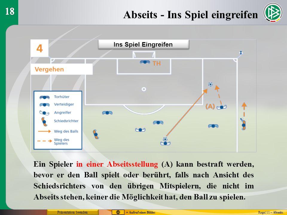 Regel 11 – Abseits Ein Spieler in einer Abseitsstellung (A) kann bestraft werden, bevor er den Ball spielt oder berührt, falls nach Ansicht des Schied