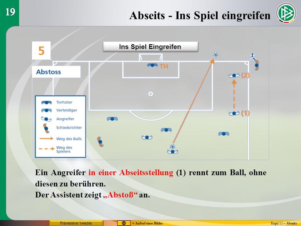 """Regel 11 – Abseits Ein Angreifer in einer Abseitsstellung (1) rennt zum Ball, ohne diesen zu berühren. Der Assistent zeigt """"Abstoß"""" an. Präsentation b"""