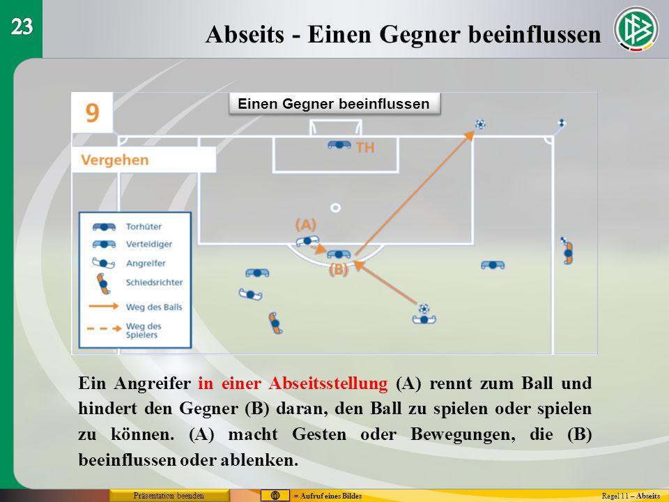 Regel 11 – Abseits Ein Angreifer in einer Abseitsstellung (A) rennt zum Ball und hindert den Gegner (B) daran, den Ball zu spielen oder spielen zu kön