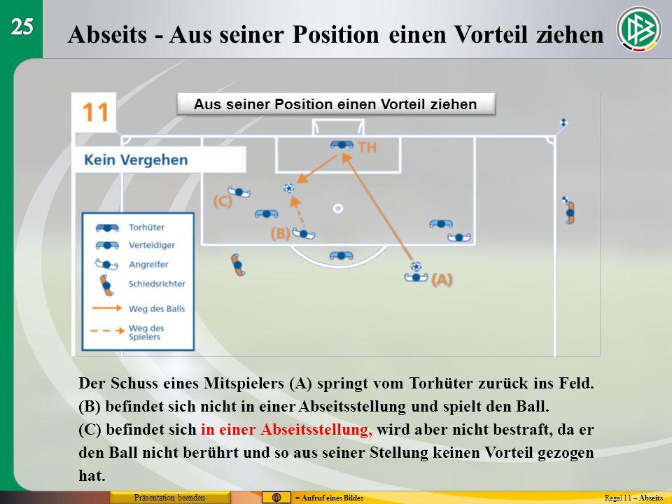 Regel 11 – Abseits Der Schuss eines Mitspielers (A) springt vom Torhüter zurück ins Feld. (B) befindet sich nicht in einer Abseitsstellung und spielt