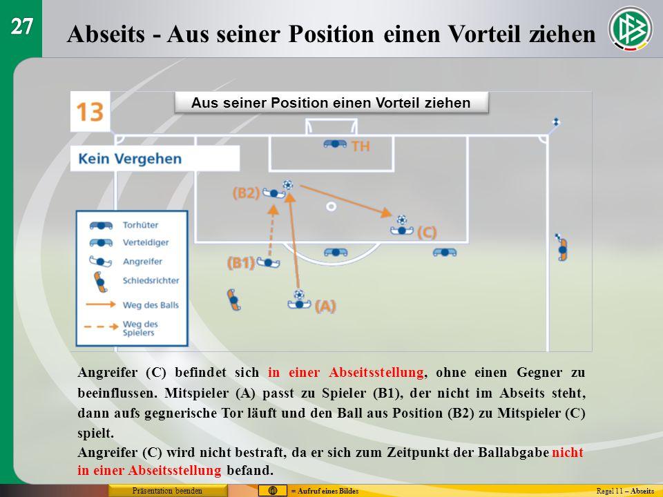 Regel 11 – Abseits Angreifer (C) befindet sich in einer Abseitsstellung, ohne einen Gegner zu beeinflussen. Mitspieler (A) passt zu Spieler (B1), der
