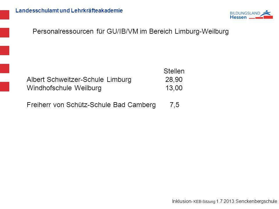 Landesschulamt und Lehrkräfteakademie Inklusion- KEB-Sitzung 1.7.2013 Senckenbergschule Stellen Albert Schweitzer-Schule Limburg 28,90 Windhofschule W