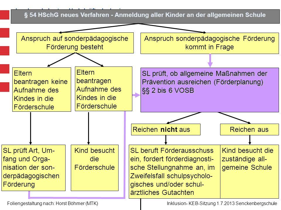 Landesschulamt und Lehrkräfteakademie Foliengestaltung nach: Horst Böhmer (MTK) Inklusion- KEB-Sitzung 1.7.2013 Senckenbergschule § 54 HSchG neues Ver