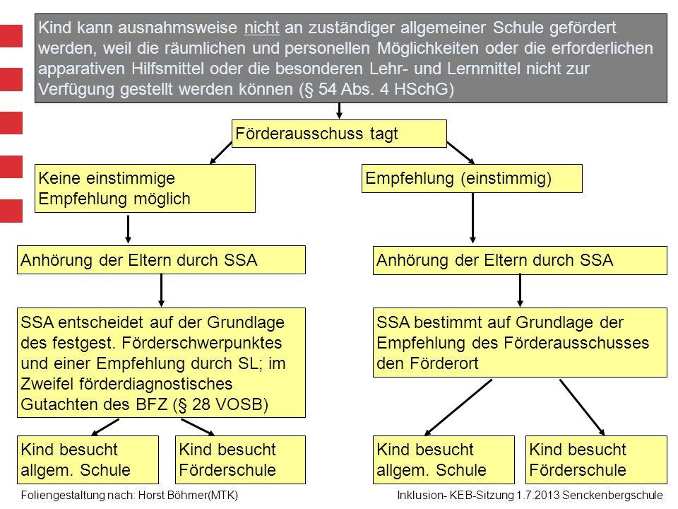 Landesschulamt und Lehrkräfteakademie Foliengestaltung nach: Horst Böhmer(MTK) Inklusion- KEB-Sitzung 1.7.2013 Senckenbergschule Kind kann ausnahmswei