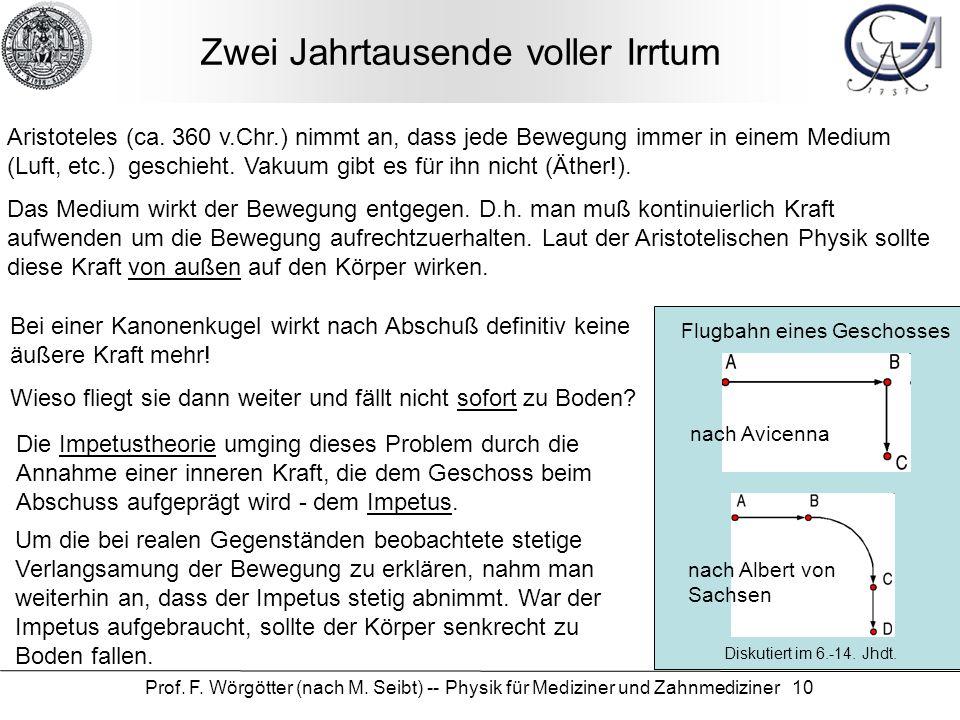 Prof. F. Wörgötter (nach M. Seibt) -- Physik für Mediziner und Zahnmediziner 10 Zwei Jahrtausende voller Irrtum Aristoteles (ca. 360 v.Chr.) nimmt an,