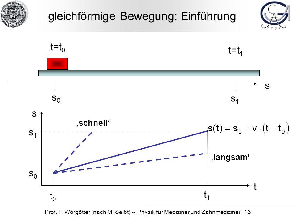 Prof. F. Wörgötter (nach M. Seibt) -- Physik für Mediziner und Zahnmediziner 13 gleichförmige Bewegung: Einführung t=t 0 s s0s0 s1s1 t=t 1 t s s0s0 t0