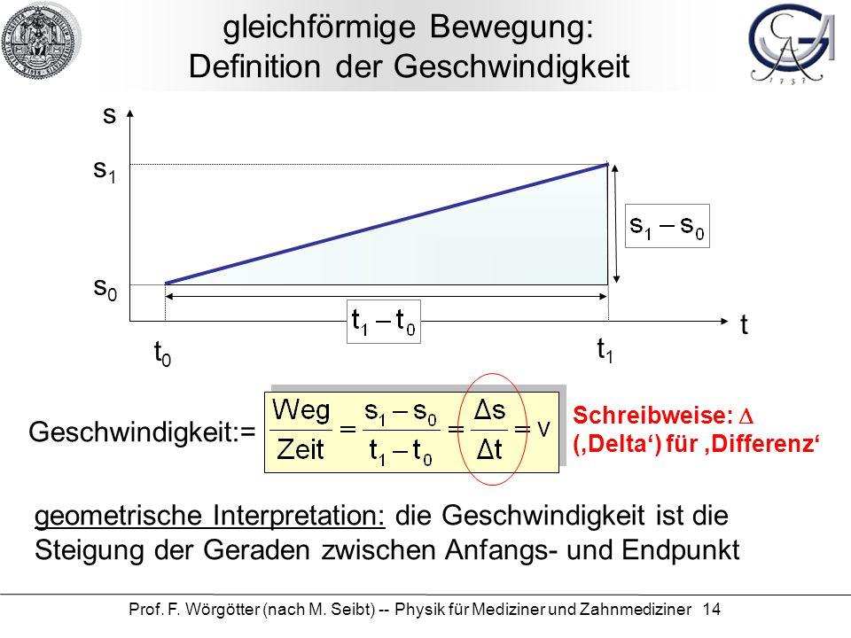 Prof. F. Wörgötter (nach M. Seibt) -- Physik für Mediziner und Zahnmediziner 14 gleichförmige Bewegung: Definition der Geschwindigkeit t s s0s0 t0t0 t