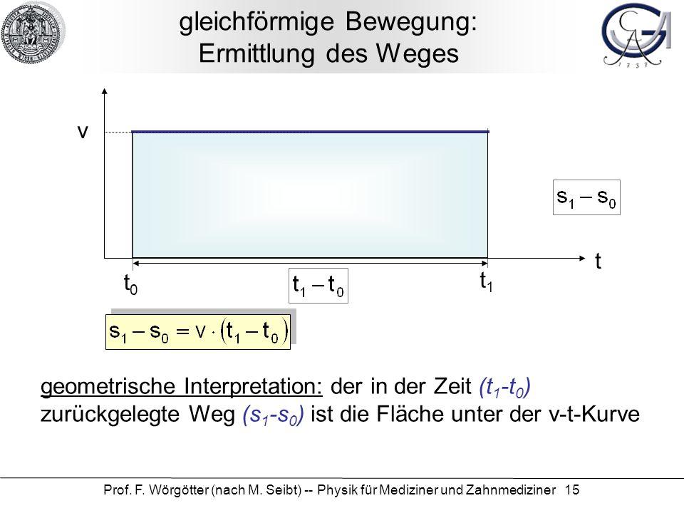Prof. F. Wörgötter (nach M. Seibt) -- Physik für Mediziner und Zahnmediziner 15 gleichförmige Bewegung: Ermittlung des Weges t v t0t0 t1t1 geometrisch
