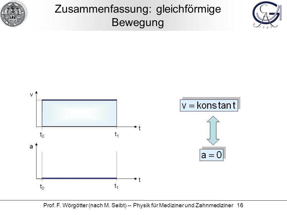 Prof. F. Wörgötter (nach M. Seibt) -- Physik für Mediziner und Zahnmediziner 16 Zusammenfassung: gleichförmige Bewegung t v t0t0 t1t1 t a t0t0 t1t1