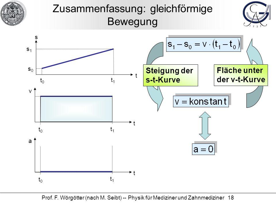 Prof. F. Wörgötter (nach M. Seibt) -- Physik für Mediziner und Zahnmediziner 18 Zusammenfassung: gleichförmige Bewegung t s s0s0 t0t0 t1t1 s1s1 t v t0