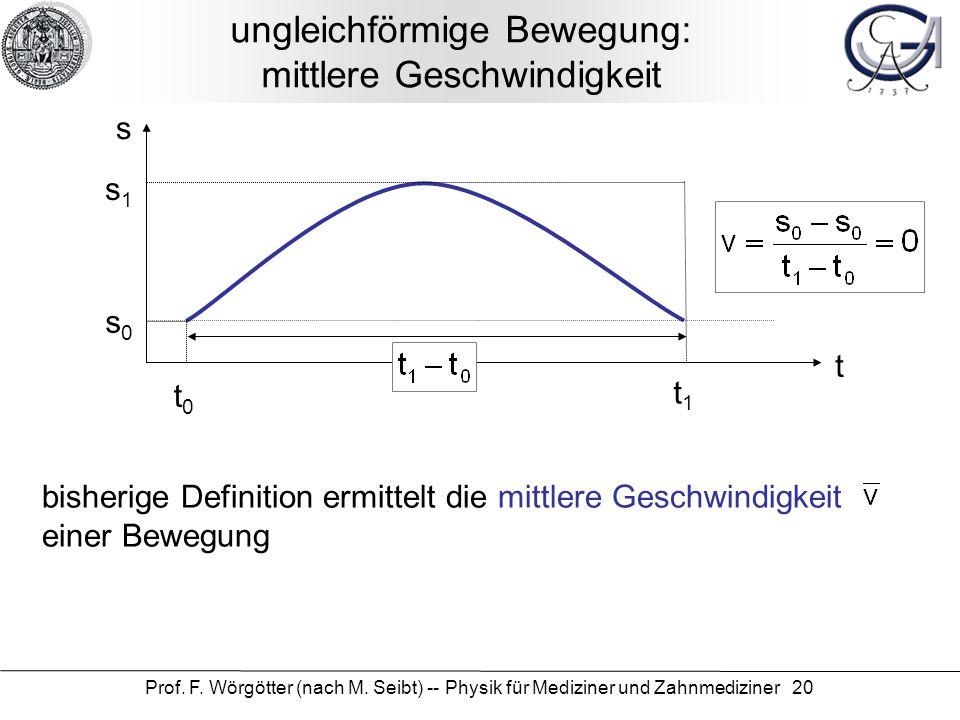 Prof. F. Wörgötter (nach M. Seibt) -- Physik für Mediziner und Zahnmediziner 20 ungleichförmige Bewegung: mittlere Geschwindigkeit t s s0s0 t0t0 t1t1