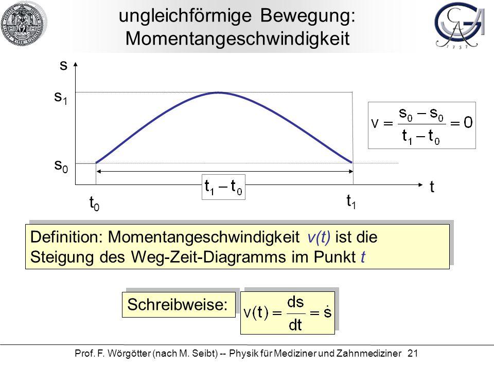 Prof. F. Wörgötter (nach M. Seibt) -- Physik für Mediziner und Zahnmediziner 21 ungleichförmige Bewegung: Momentangeschwindigkeit t s s0s0 t0t0 t1t1 s
