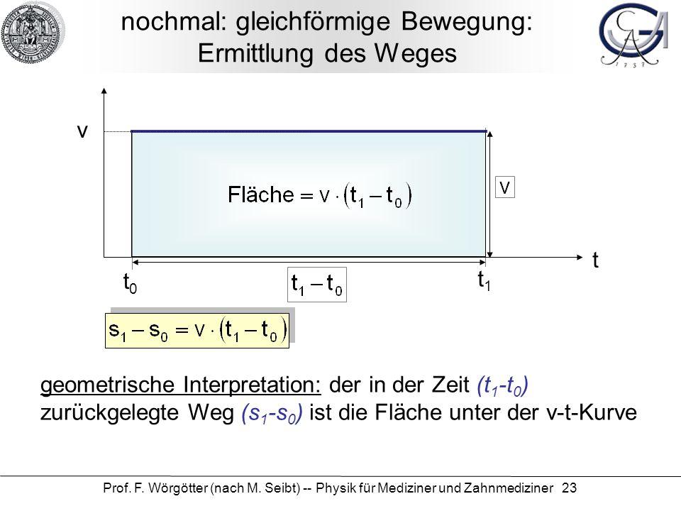 Prof. F. Wörgötter (nach M. Seibt) -- Physik für Mediziner und Zahnmediziner 23 nochmal: gleichförmige Bewegung: Ermittlung des Weges t v t0t0 t1t1 ge