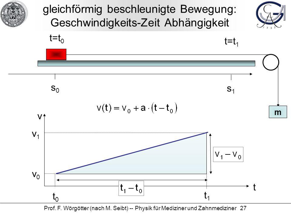 Prof. F. Wörgötter (nach M. Seibt) -- Physik für Mediziner und Zahnmediziner 27 gleichförmig beschleunigte Bewegung: Geschwindigkeits-Zeit Abhängigkei