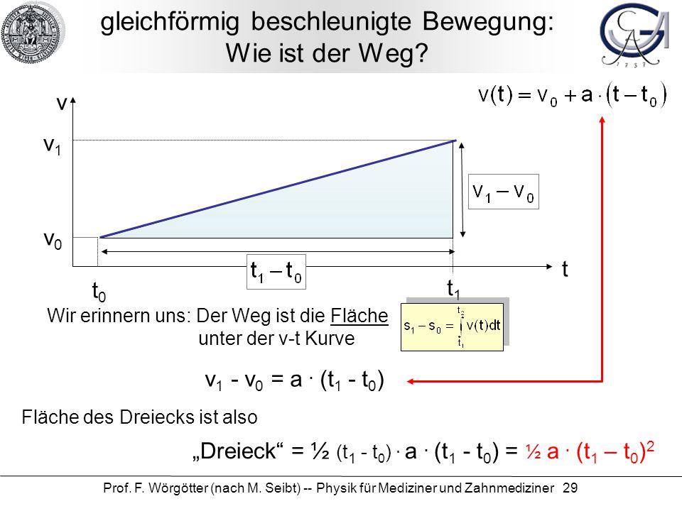 Prof. F. Wörgötter (nach M. Seibt) -- Physik für Mediziner und Zahnmediziner 29 gleichförmig beschleunigte Bewegung: Wie ist der Weg? t v v0v0 t0t0 t1